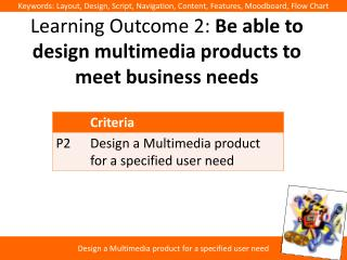 Learning Outcome 2:  Be able to design multimedia products to meet business needs