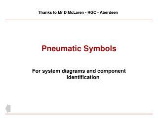Pneumatic Symbols
