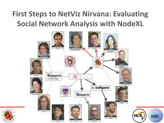 First Steps to  NetViz  Nirvana: Evaluating Social Network Analysis with  NodeXL