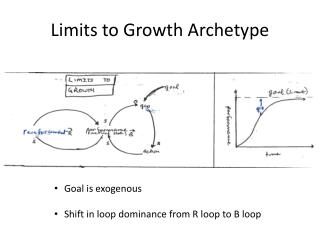 Limits to Growth Archetype