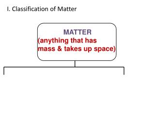 I. Classification of Matter