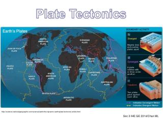 science.nationalgeographic/science/earth/the-dynamic-earth/plate-tectonics-article.html