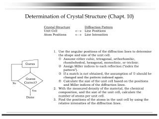 Determination of Crystal Structure Chapt. 10