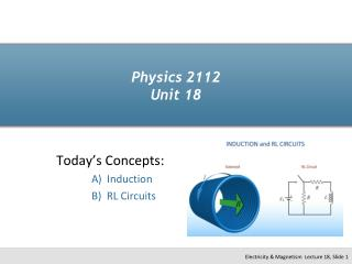 Physics 2112 Unit 18