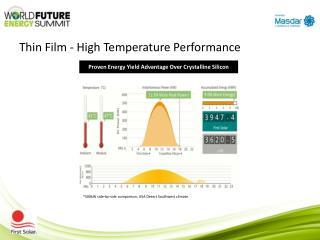 Thin Film - High Temperature Performance