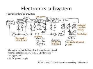 Electronics subsystem