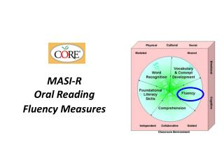 MASI-R  Oral Reading  Fluency Measures
