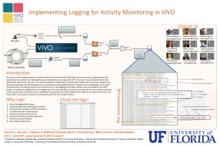 Implementing Logging for  Activity  Monitoring  in VIVO