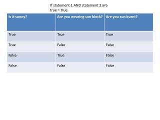 If statement 1 AND statement 2 are true = true.