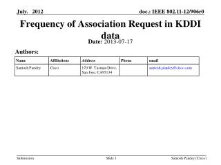 Frequency of Association Request in KDDI data