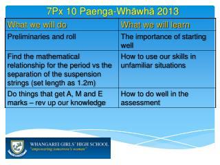 7 Px  10 Paenga-Wh ā wh ā  2013