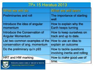 7 Px 15  Haratua  2013