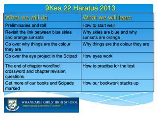 9Kea 22  Haratua  2013