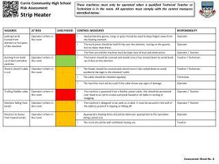 Currie Community High School Risk Assessment Strip Heater