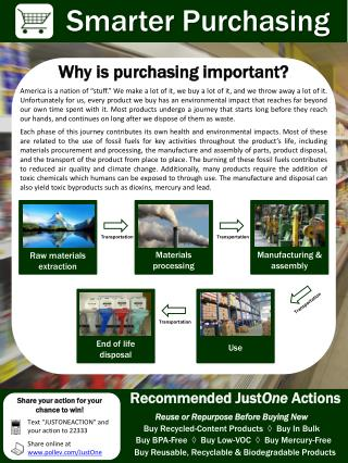 Why is purchasing important?
