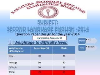 Subject: second language  english  -2014