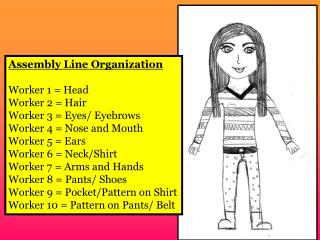 Assembly Line Organization Worker 1 = Head  Worker 2 = Hair Worker 3 = Eyes/ Eyebrows