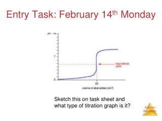Entry Task: February 14 th  Monday