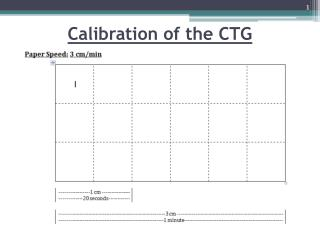 Calibration of the CTG