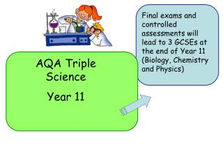 AQA Triple Science  Year 11