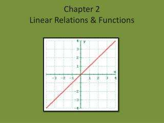 Chapter 2   L inear Relations & Functions