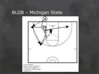 BLOB – Michigan State