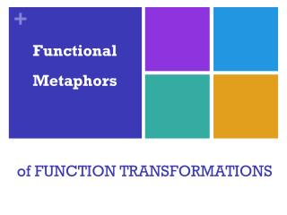 of FUNCTION TRANSFORMATIONS