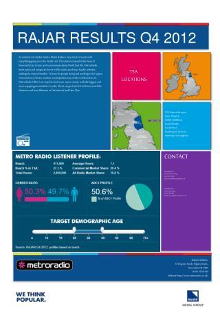 RAJAR RESULTS  Q4 2012