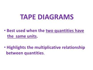 TAPE DIAGRAMS Best used when the  two quantities have  the   same units .