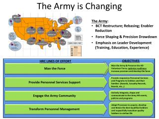 The Army is Changing