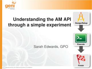 Understanding the AM API through a simple experiment
