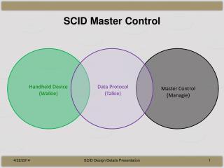 SCID Master Control