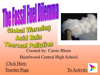 Created by: Carrie Rhein Hazelwood Central High School  Click Here: Teacher Page              To Activity