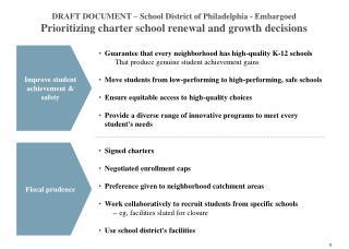 Improve student achievement & safety