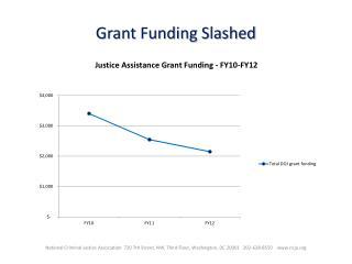 Grant Funding Slashed