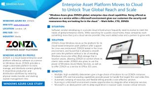 WINDOWS AZURE ISV :  ZONZA WEB SITE :  zonza LOCATION :  London, UK ORG SIZE :  100+