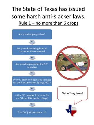 The State of Texas has issued some harsh anti-slacker laws. Rule 1 – no more than 6 drops