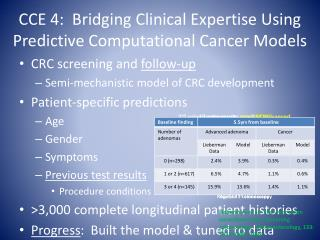 CCE 4:  Bridging Clinical Expertise Using Predictive Computational Cancer Models
