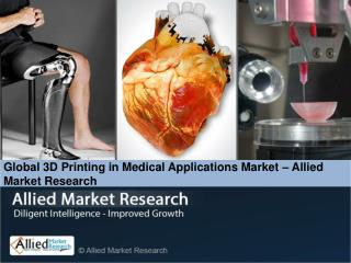 Global 3D Printing in Medical Applications Market (Applicati