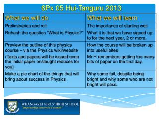 6 Px 05  Hui-Tanguru  2013