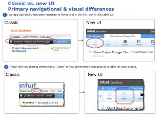 Classic vs. new UI Primary navigational & visual differences