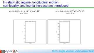 In relativistic regime, longitudinal motion,  non-locality, and inertia increase are introduced