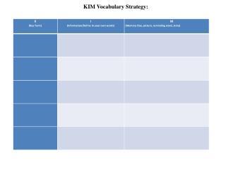 KIM Vocabulary Strategy:
