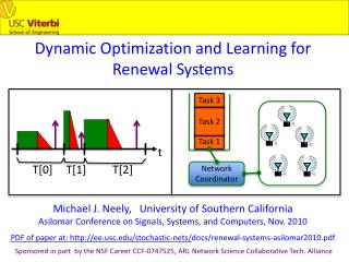 Dynamic Optimization and Learning for Renewal Systems