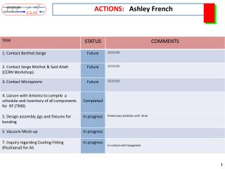 ACTIONS:    Ashley French