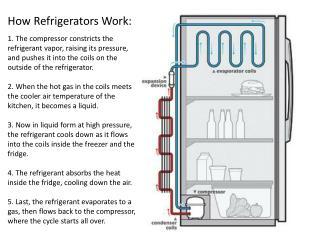 How Refrigerators Work: