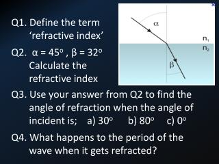 Q1. Define the term 'refractive index' Q2.  α = 45 o  ,  β  = 32 o  Calculate the refractive index