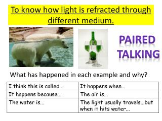 To know how light is refracted through different medium.