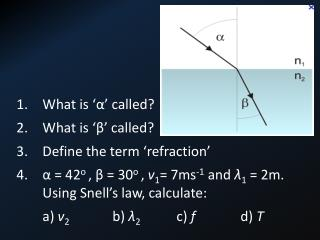What is  ' α ' called ? What is  ' β '  called? Define the term 'refraction'