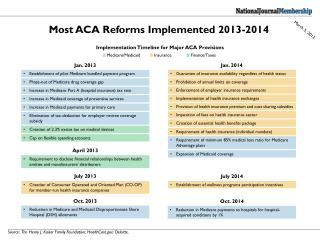 Expansion of Medicaid coverage